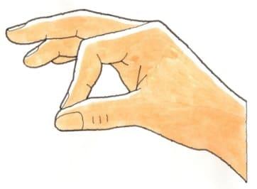 正中神経麻痺の症状